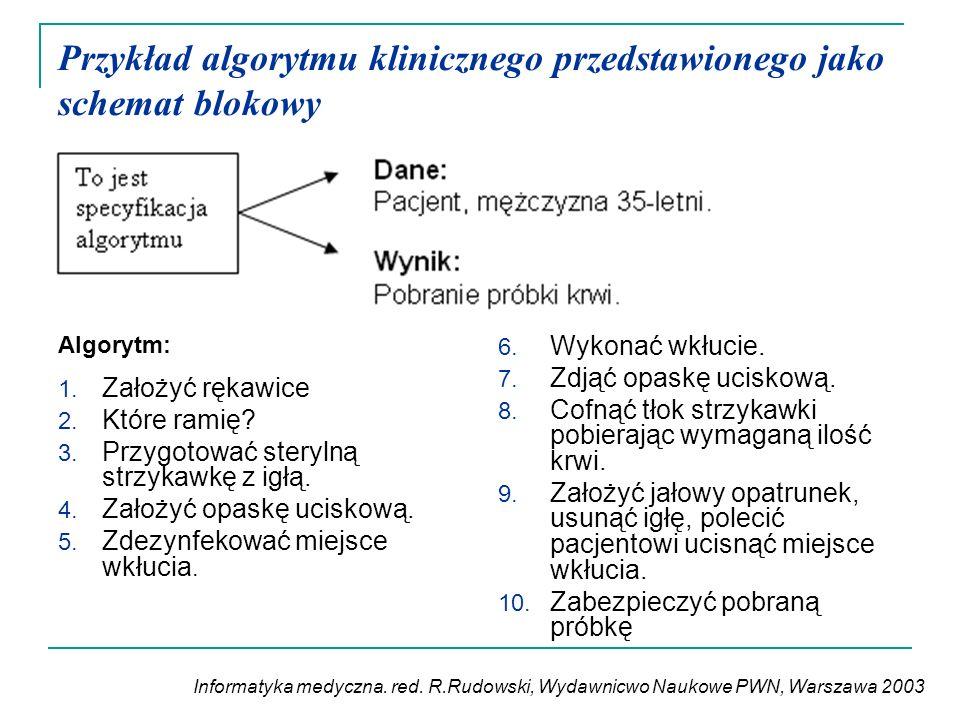 Przykład algorytmu klinicznego przedstawionego jako schemat blokowy Algorytm: 1. Założyć rękawice 2. Które ramię? 3. Przygotować sterylną strzykawkę z