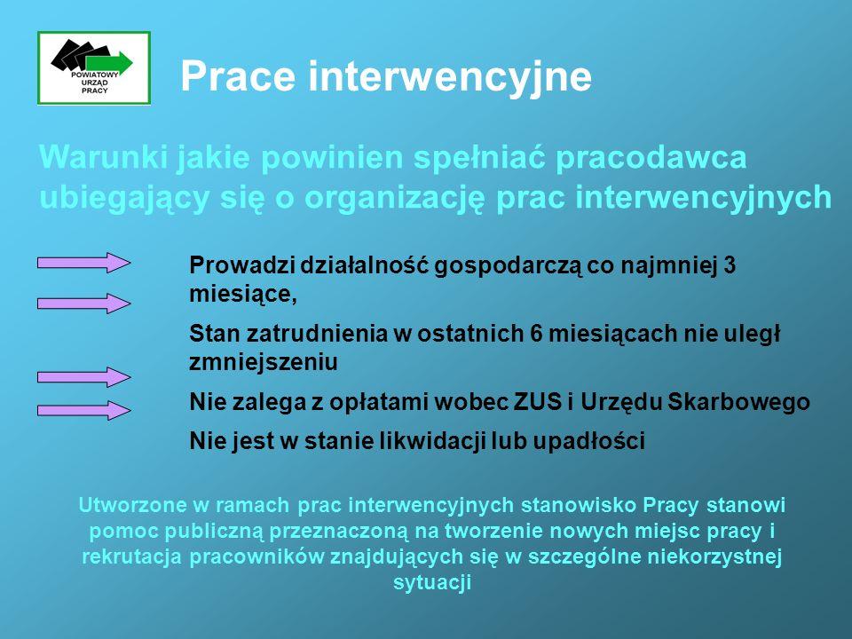 Prace interwencyjne Warunki jakie powinien spełniać pracodawca ubiegający się o organizację prac interwencyjnych Prowadzi działalność gospodarczą co n