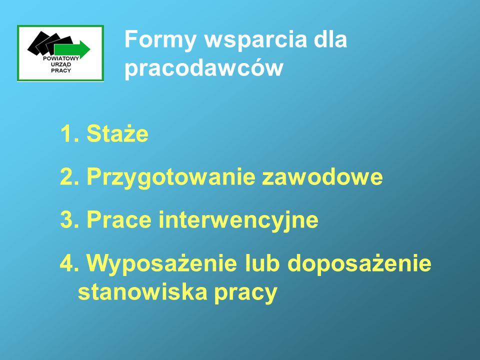Formy wsparcia dla pracodawców 1. Staże 2. Przygotowanie zawodowe 3. Prace interwencyjne 4. Wyposażenie lub doposażenie stanowiska pracy