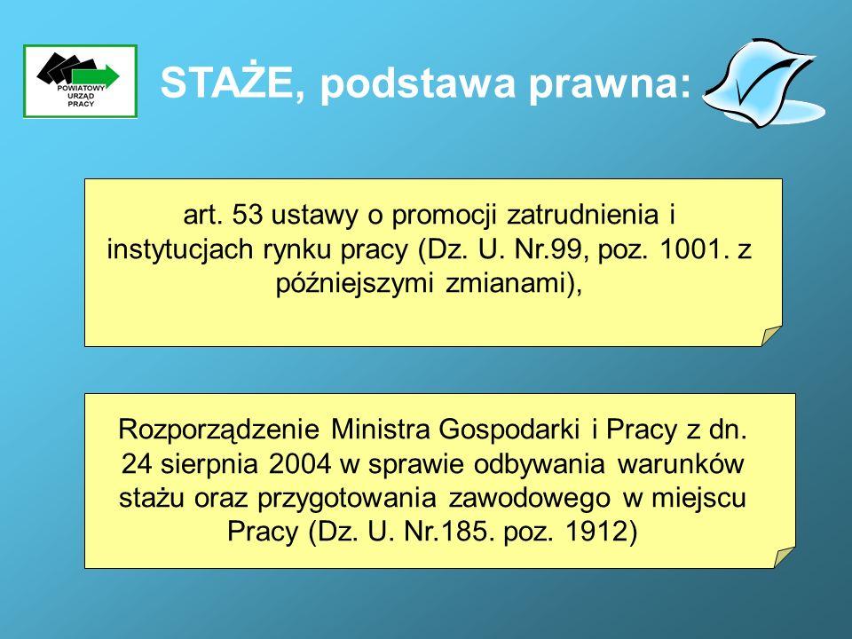 art. 53 ustawy o promocji zatrudnienia i instytucjach rynku pracy (Dz. U. Nr.99, poz. 1001. z późniejszymi zmianami), Rozporządzenie Ministra Gospodar