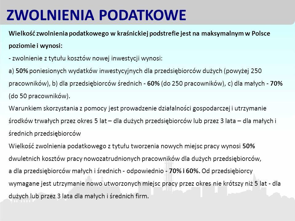 Wielkość zwolnienia podatkowego w kraśnickiej podstrefie jest na maksymalnym w Polsce poziomie i wynosi: - zwolnienie z tytułu kosztów nowej inwestycj