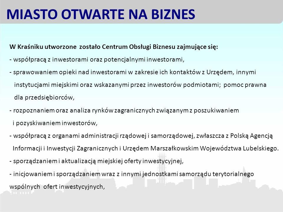 W Kraśniku utworzone zostało Centrum Obsługi Biznesu zajmujące się: - współpracą z inwestorami oraz potencjalnymi inwestorami, - sprawowaniem opieki n