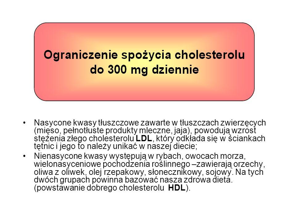 Nasycone kwasy tłuszczowe zawarte w tłuszczach zwierzęcych (mięso, pełnotłuste produkty mleczne, jaja), powodują wzrost stężenia złego cholesterolu LD