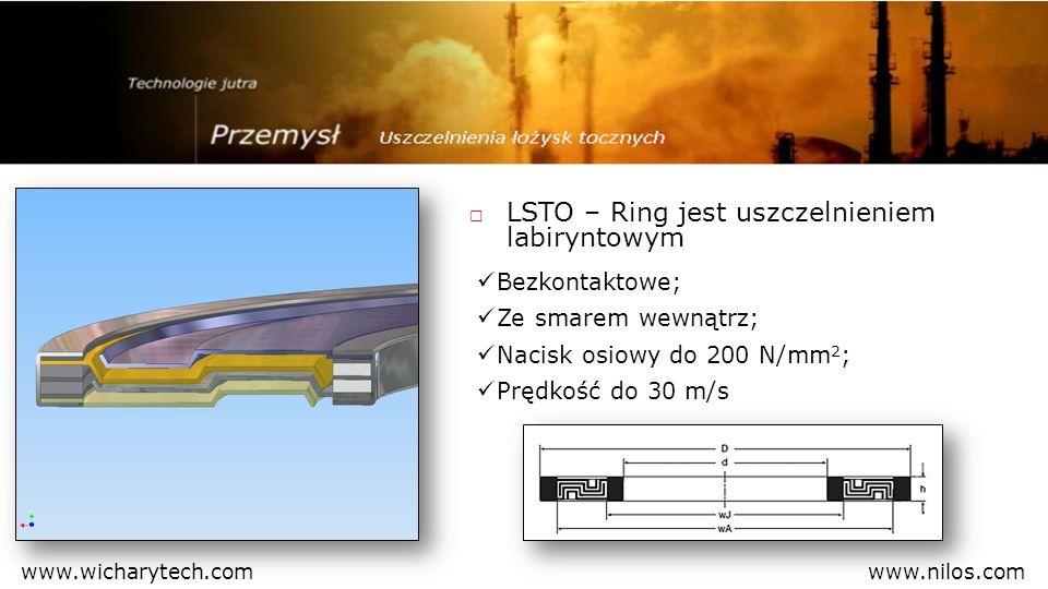 LSTO – Ring jest uszczelnieniem labiryntowym Bezkontaktowe; Ze smarem wewnątrz; Nacisk osiowy do 200 N/mm 2 ; Prędkość do 30 m/s www.nilos.comwww.wich