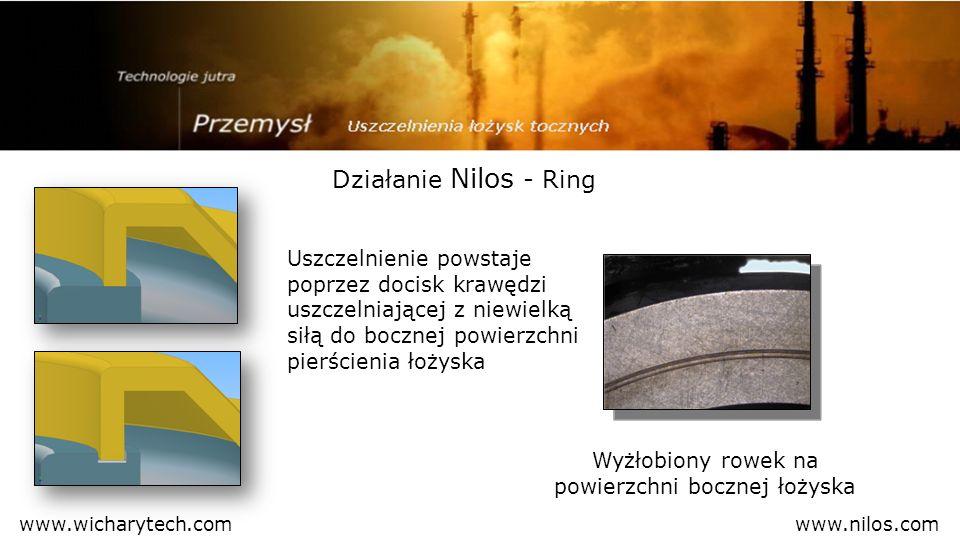 Działanie Nilos - Ring Uszczelnienie powstaje poprzez docisk krawędzi uszczelniającej z niewielką siłą do bocznej powierzchni pierścienia łożyska Wyżł
