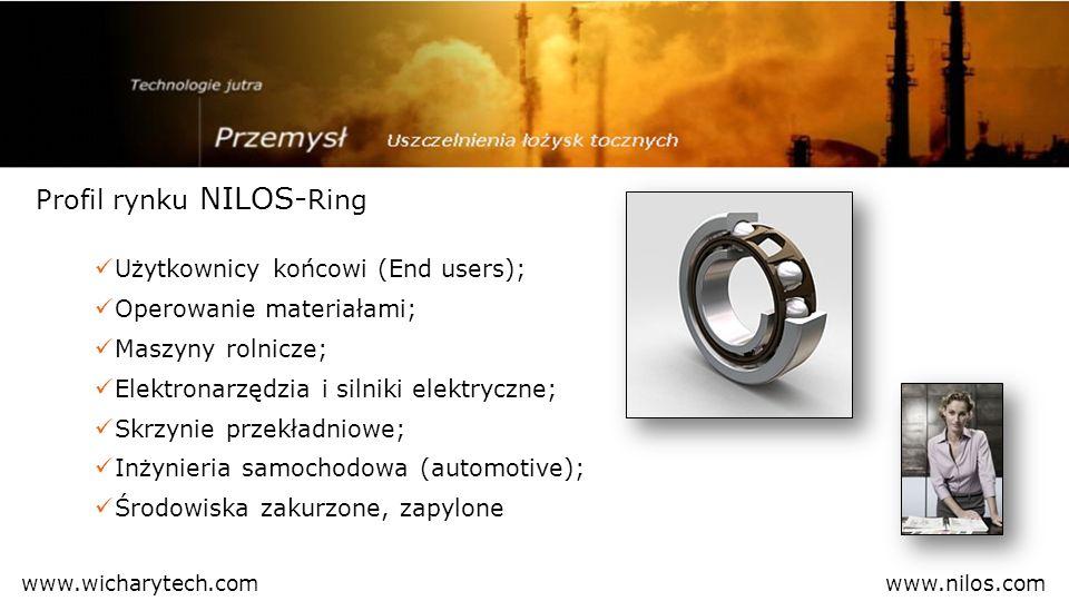Profil rynku NILOS- Ring Użytkownicy końcowi (End users); Operowanie materiałami; Maszyny rolnicze; Elektronarzędzia i silniki elektryczne; Skrzynie p