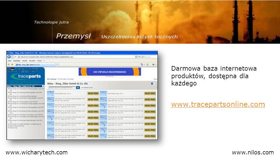Wykres zależności temperatury [ºC] do czasu [min] podczas pracy łożyska Bez uszczelnienia 6306Z uszczelnieniem 6306 JV www.nilos.comwww.wicharytech.com