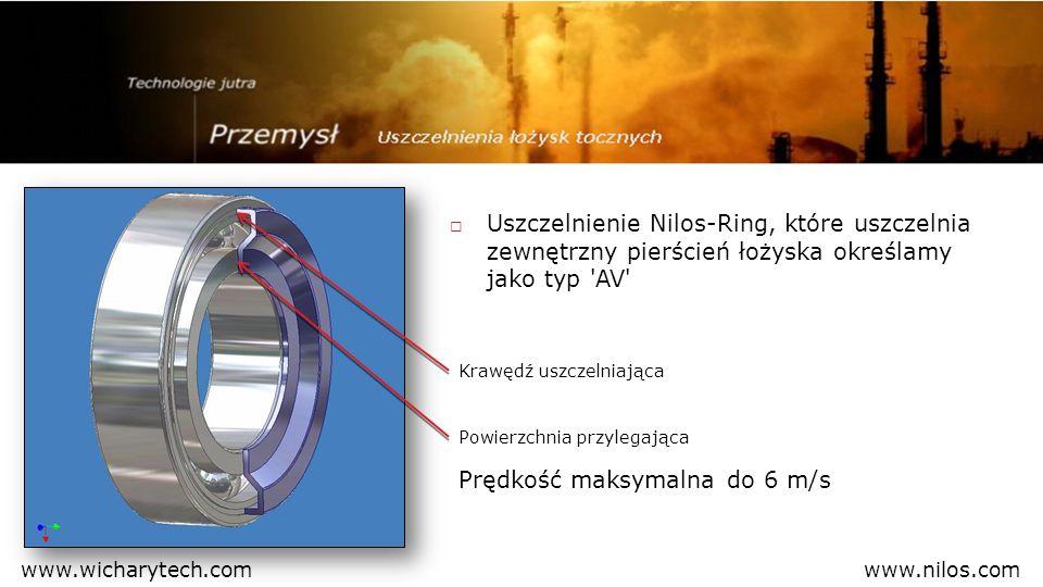 Uszczelnienie Nilos-Ring, które uszczelnia zewnętrzny pierścień łożyska określamy jako typ 'AV' Krawędź uszczelniająca Powierzchnia przylegająca Prędk