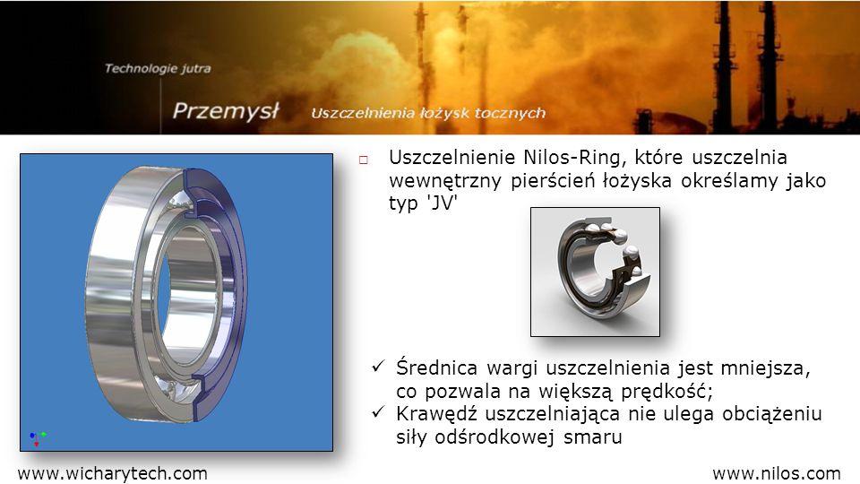 Do łożysk typu Z i RS Jeśli uszczelnienie Nilos-Ring zostało użyte do łożyska z wbudowanym uszczelnieniem musimy dodać literę Z do nr katalogowego; Krawędź uszczelniająca nie ma kontaktu z boczną płaszczyzną wbudowanego uszczelnienia łożyska; Przykład: 6200 JV i – 14,4 mm 6200 ZJV i – 13,5 mm www.nilos.comwww.wicharytech.com