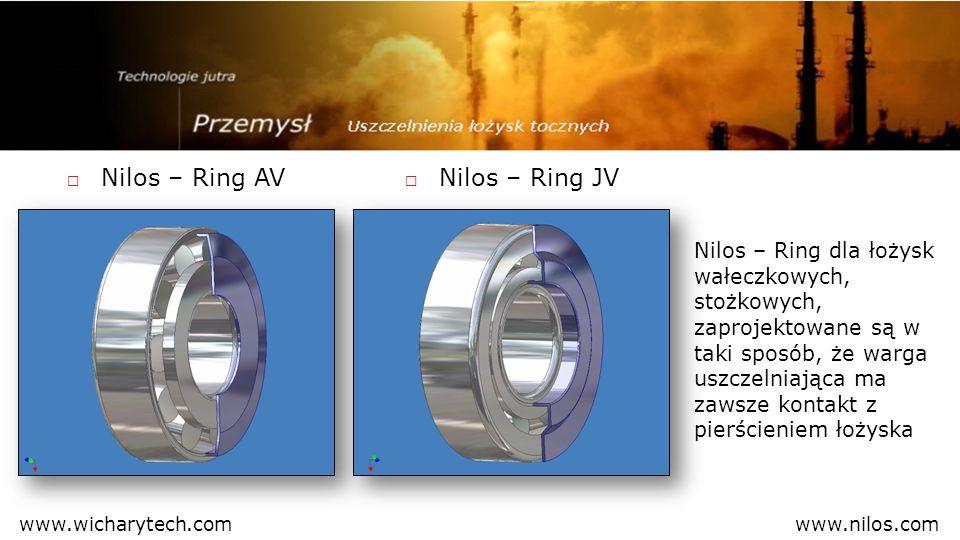 Nilos – Ring AK to dwa ringi zespawane punktowo Zewnętrzna krawędź uszczelnienia jest w obudowie łożyska; Krawędź wewnętrznego uszczelnienia przylega do zewnętrznego pierścienia łożyska www.nilos.comwww.wicharytech.com