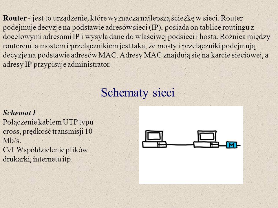 Router - jest to urządzenie, które wyznacza najlepszą ścieżkę w sieci. Router podejmuje decyzje na podstawie adresów sieci (IP), posiada on tablicę ro