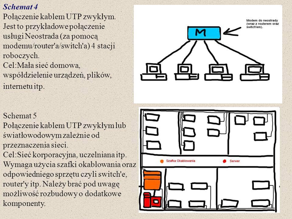 Schemat 4 Połączenie kablem UTP zwykłym. Jest to przykładowe połączenie usługi Neostrada (za pomocą modemu/router'a/switch'a) 4 stacji roboczych. Cel: