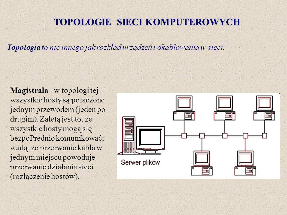 TOPOLOGIE SIECI KOMPUTEROWYCH Topologia to nic innego jak rozkład urządzeń i okablowania w sieci. Magistrala - w topologi tej wszystkie hosty są połąc