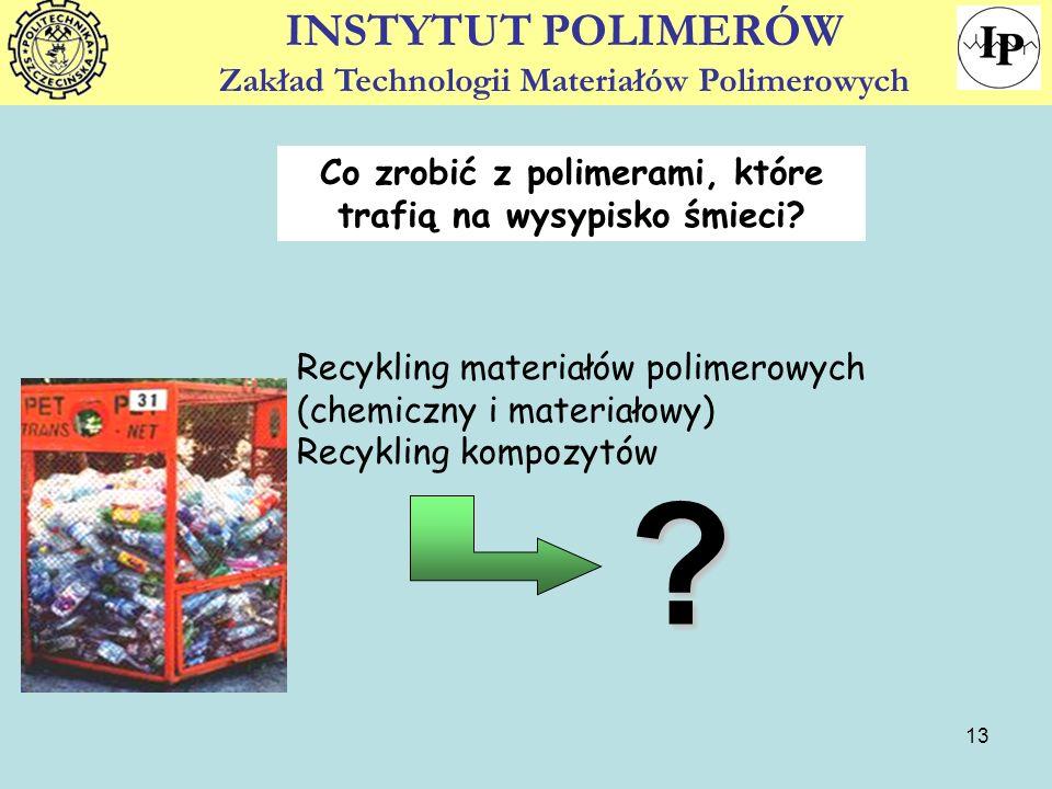 13 Co zrobić z polimerami, które trafią na wysypisko śmieci? Recykling materiałów polimerowych (chemiczny i materiałowy) Recykling kompozytów INSTYTUT