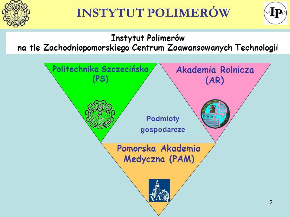 2 INSTYTUT POLIMERÓW Podmioty gospodarcze Politechnika Szczecińska (PS) Akademia Rolnicza (AR) Pomorska Akademia Medyczna (PAM) Instytut Polimerów na