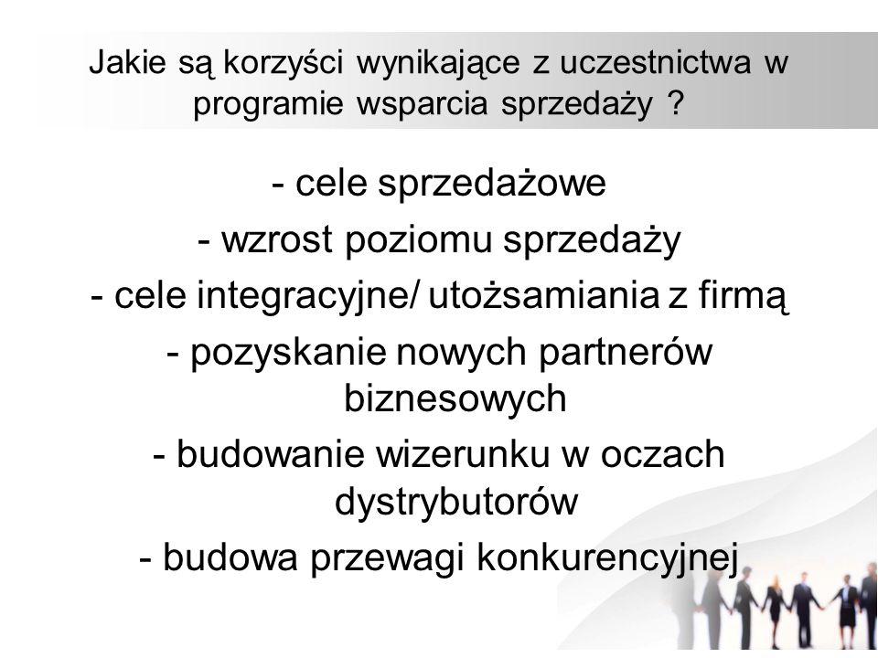 Jakie są korzyści wynikające z uczestnictwa w programie wsparcia sprzedaży ? - cele sprzedażowe - wzrost poziomu sprzedaży - cele integracyjne/ utożsa
