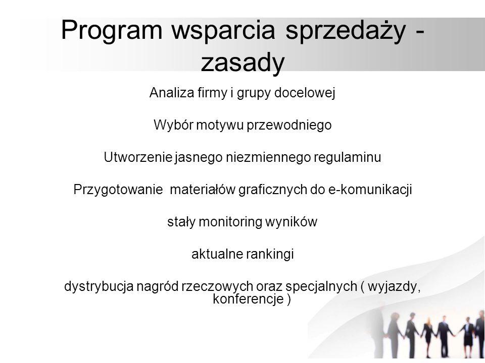 Program wsparcia sprzedaży - zasady Analiza firmy i grupy docelowej Wybór motywu przewodniego Utworzenie jasnego niezmiennego regulaminu Przygotowanie