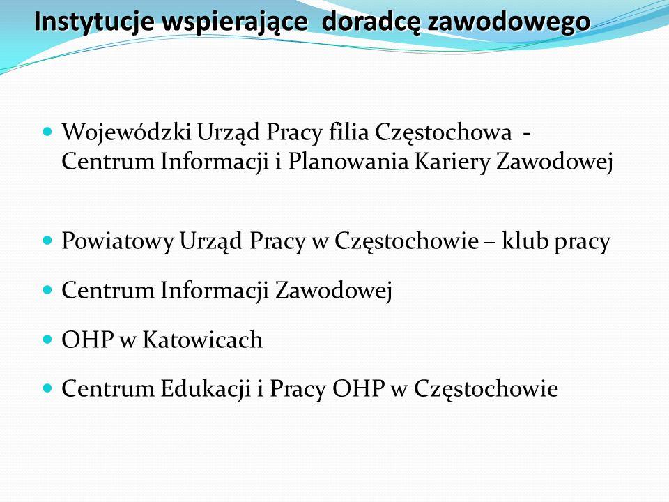 Instytucje wspierające doradcę zawodowego Wojewódzki Urząd Pracy filia Częstochowa - Centrum Informacji i Planowania Kariery Zawodowej Powiatowy Urząd