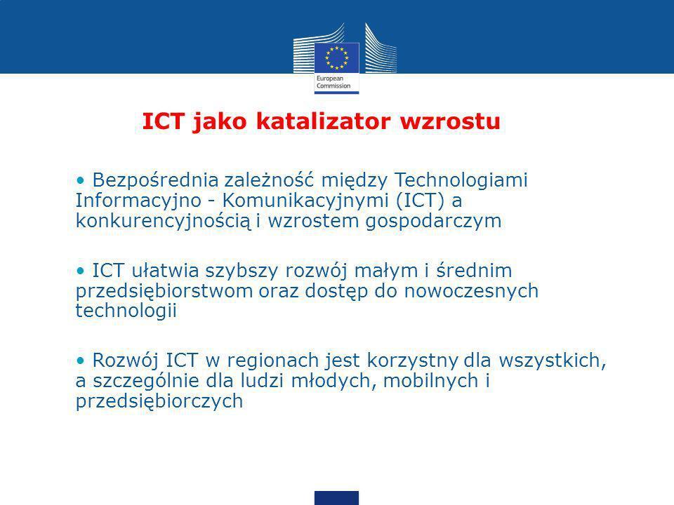 ICT jako katalizator wzrostu Bezpośrednia zależność między Technologiami Informacyjno - Komunikacyjnymi (ICT) a konkurencyjnością i wzrostem gospodarc