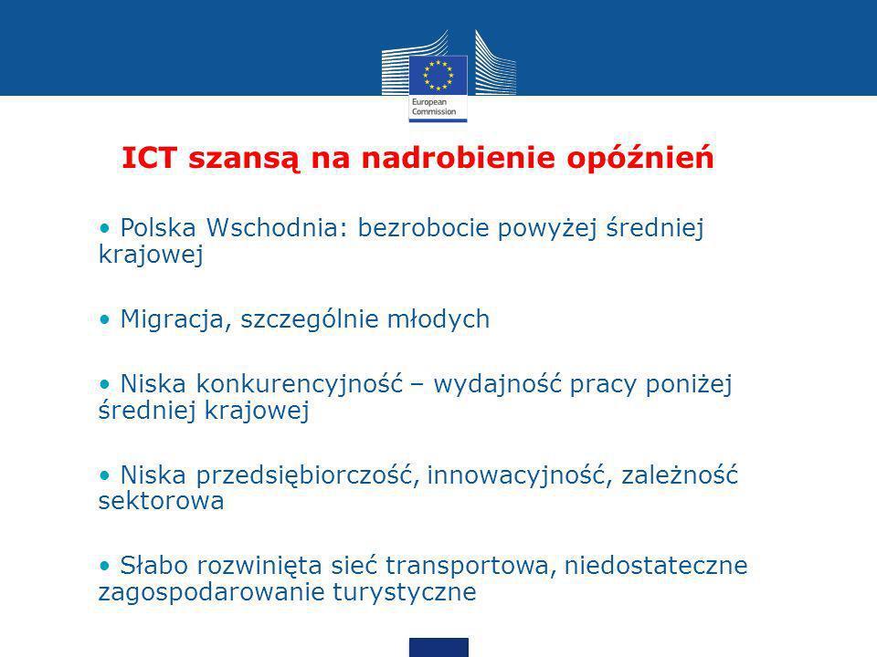 ICT szansą na nadrobienie opóźnień Polska Wschodnia: bezrobocie powyżej średniej krajowej Migracja, szczególnie młodych Niska konkurencyjność – wydajn