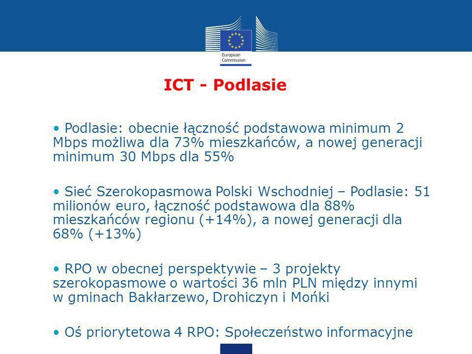 ICT - Podlasie Podlasie: obecnie łączność podstawowa minimum 2 Mbps możliwa dla 73% mieszkańców, a nowej generacji minimum 30 Mbps dla 55% Sieć Szerok