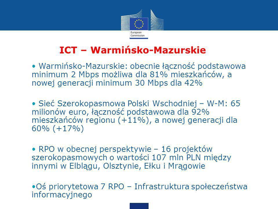 ICT – Warmińsko-Mazurskie Warmińsko-Mazurskie: obecnie łączność podstawowa minimum 2 Mbps możliwa dla 81% mieszkańców, a nowej generacji minimum 30 Mb