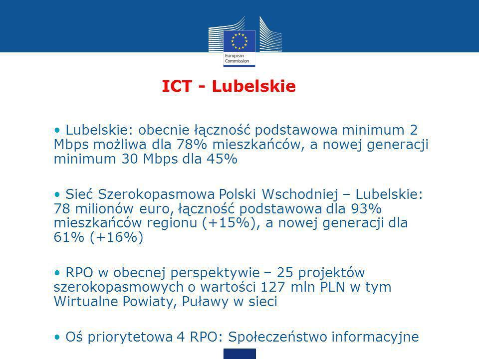 ICT - Lubelskie Lubelskie: obecnie łączność podstawowa minimum 2 Mbps możliwa dla 78% mieszkańców, a nowej generacji minimum 30 Mbps dla 45% Sieć Szer