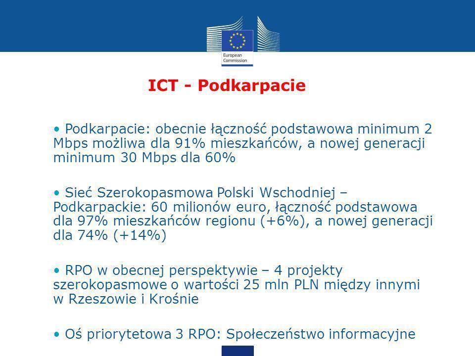 ICT - Podkarpacie Podkarpacie: obecnie łączność podstawowa minimum 2 Mbps możliwa dla 91% mieszkańców, a nowej generacji minimum 30 Mbps dla 60% Sieć