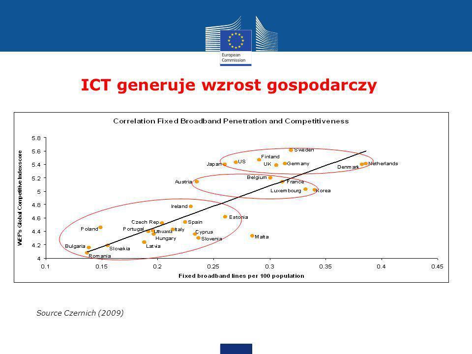 ICT generuje wzrost gospodarczy Source Czernich (2009)