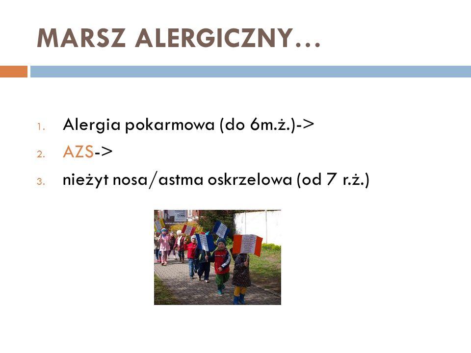 MARSZ ALERGICZNY… 1. Alergia pokarmowa (do 6m.ż.)-> 2. AZS-> 3. nieżyt nosa/astma oskrzelowa (od 7 r.ż.)