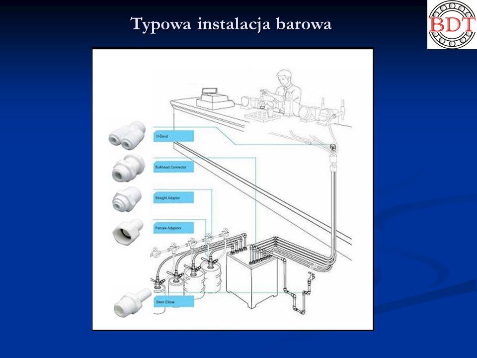 Typowa instalacja barowa ZASTOSOWANIE ZŁĄCZEK CALOWYCH W BARACHZASTOSOWANIE ZŁĄCZEK CALOWYCH W BARACH