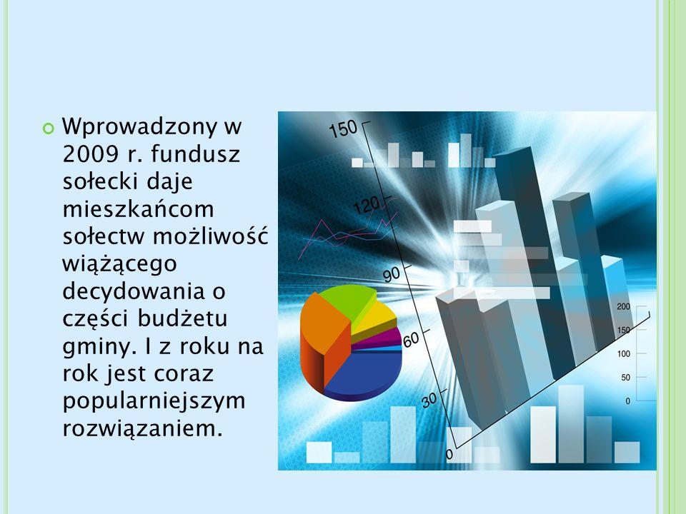 Wprowadzony w 2009 r. fundusz sołecki daje mieszkańcom sołectw możliwość wiążącego decydowania o części budżetu gminy. I z roku na rok jest coraz popu