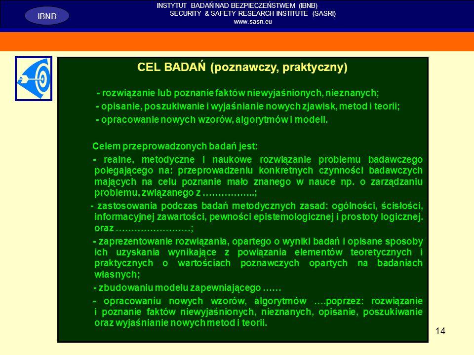 14 INSTYTUT BADAŃ NAD BEZPIECZEŃSTWEM (IBNB) SECURITY & SAFETY RESEARCH INSTITUTE (SASRI) www.sasri.eu IBNB CEL BADAŃ (poznawczy, praktyczny) - rozwią