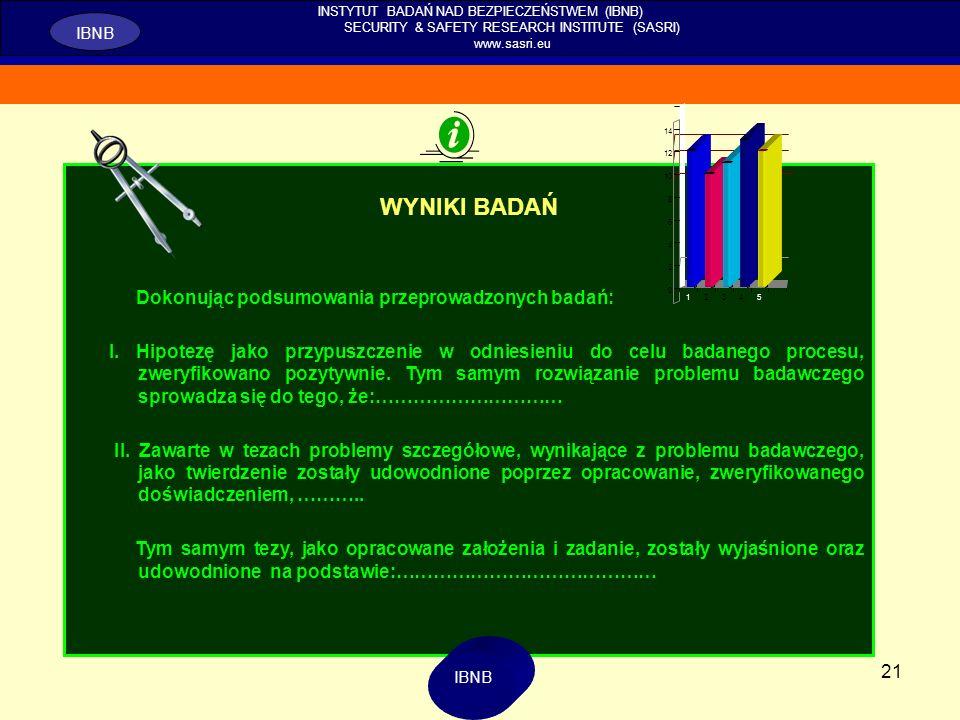 21 INSTYTUT BADAŃ NAD BEZPIECZEŃSTWEM (IBNB) SECURITY & SAFETY RESEARCH INSTITUTE (SASRI) www.sasri.eu IBNB WYNIKI BADAŃ Dokonując podsumowania przepr