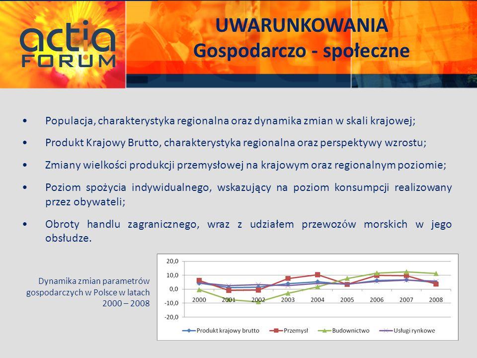 UWARUNKOWANIA Gospodarczo - społeczne Populacja, charakterystyka regionalna oraz dynamika zmian w skali krajowej; Produkt Krajowy Brutto, charakteryst