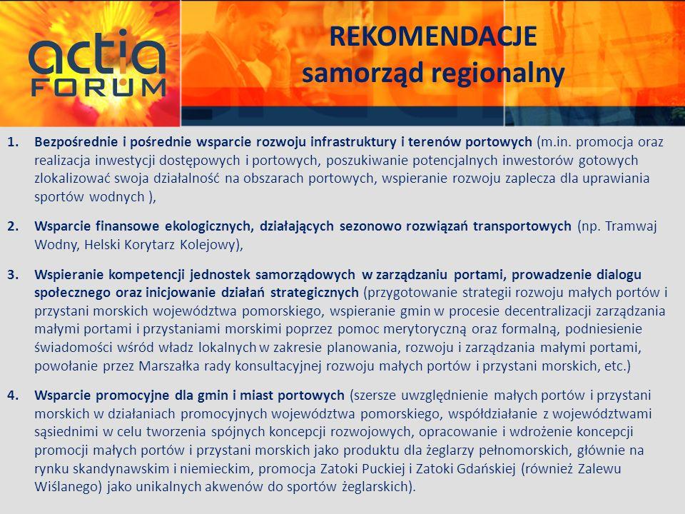 REKOMENDACJE samorząd regionalny 1.Bezpośrednie i pośrednie wsparcie rozwoju infrastruktury i terenów portowych (m.in. promocja oraz realizacja inwest