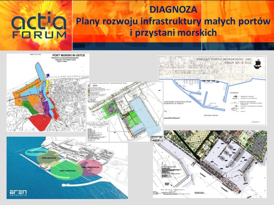DIAGNOZA Plany rozwoju infrastruktury małych portów i przystani morskich