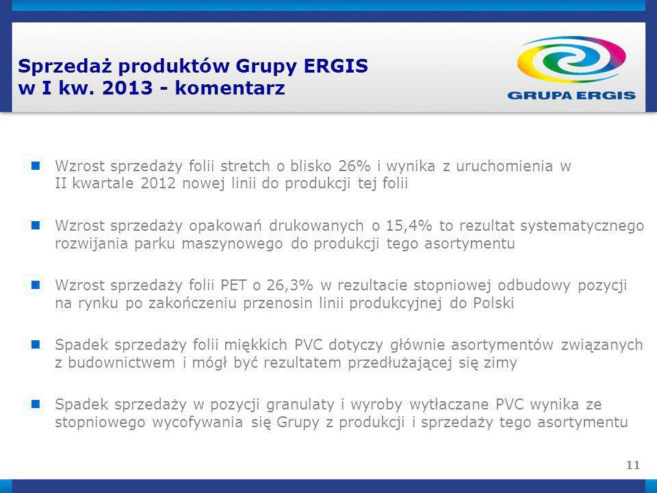 11 Sprzedaż produktów Grupy ERGIS w I kw. 2013 - komentarz Wzrost sprzedaży folii stretch o blisko 26% i wynika z uruchomienia w II kwartale 2012 nowe
