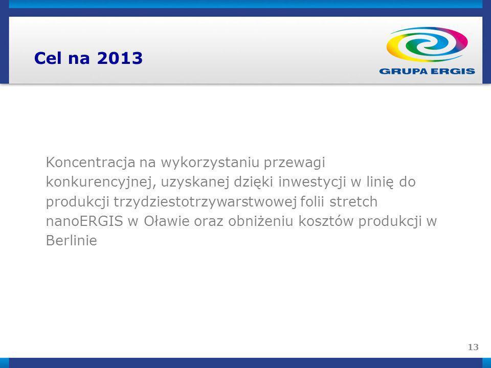 13 Cel na 2013 Koncentracja na wykorzystaniu przewagi konkurencyjnej, uzyskanej dzięki inwestycji w linię do produkcji trzydziestotrzywarstwowej folii