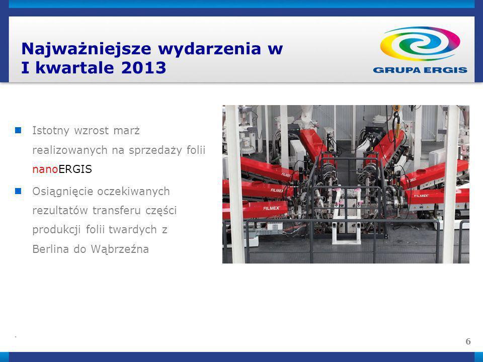 6 Najważniejsze wydarzenia w I kwartale 2013 Istotny wzrost marż realizowanych na sprzedaży folii nanoERGIS Osiągnięcie oczekiwanych rezultatów transf