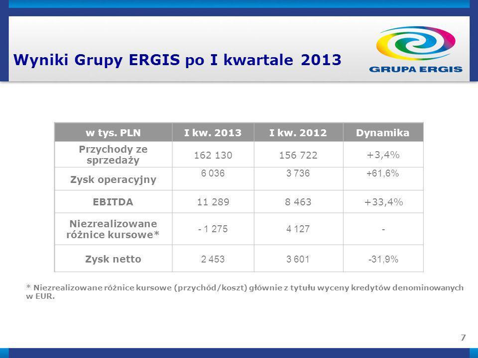 7 Wyniki Grupy ERGIS po I kwartale 2013 * Niezrealizowane różnice kursowe (przychód/koszt) głównie z tytułu wyceny kredytów denominowanych w EUR. w ty