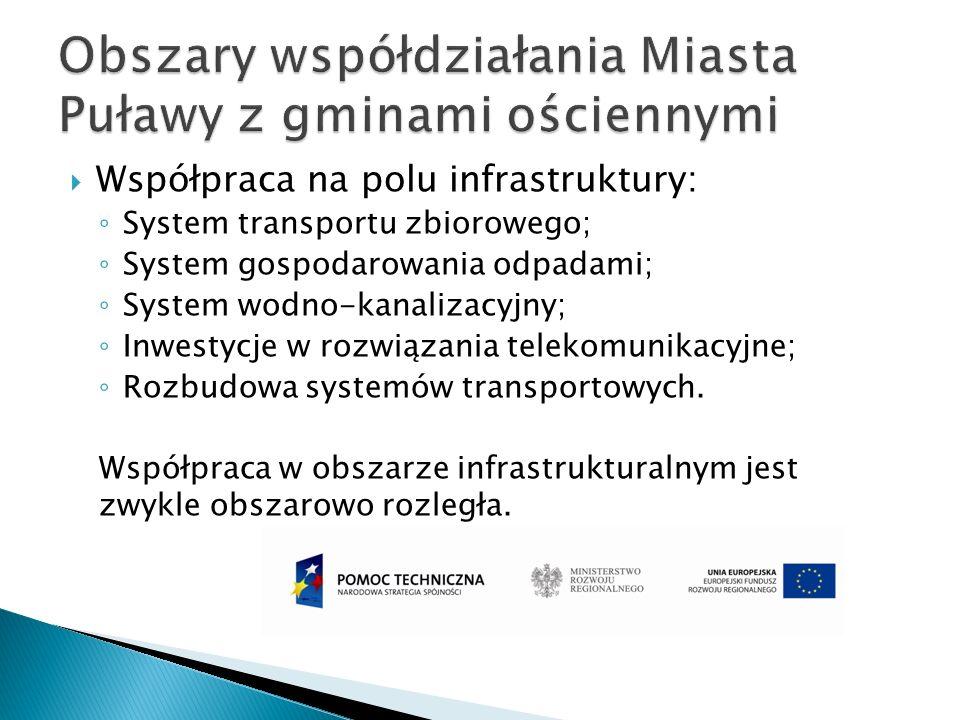 Współpraca na polu infrastruktury: System transportu zbiorowego; System gospodarowania odpadami; System wodno-kanalizacyjny; Inwestycje w rozwiązania