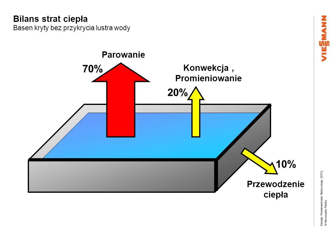 Energia Promieniowania Słonecznego (EPS) © Viessmann Polska 20% Konwekcja, Promieniowanie 70% Parowanie Przewodzenie ciepła 10% Bilans strat ciepła Ba