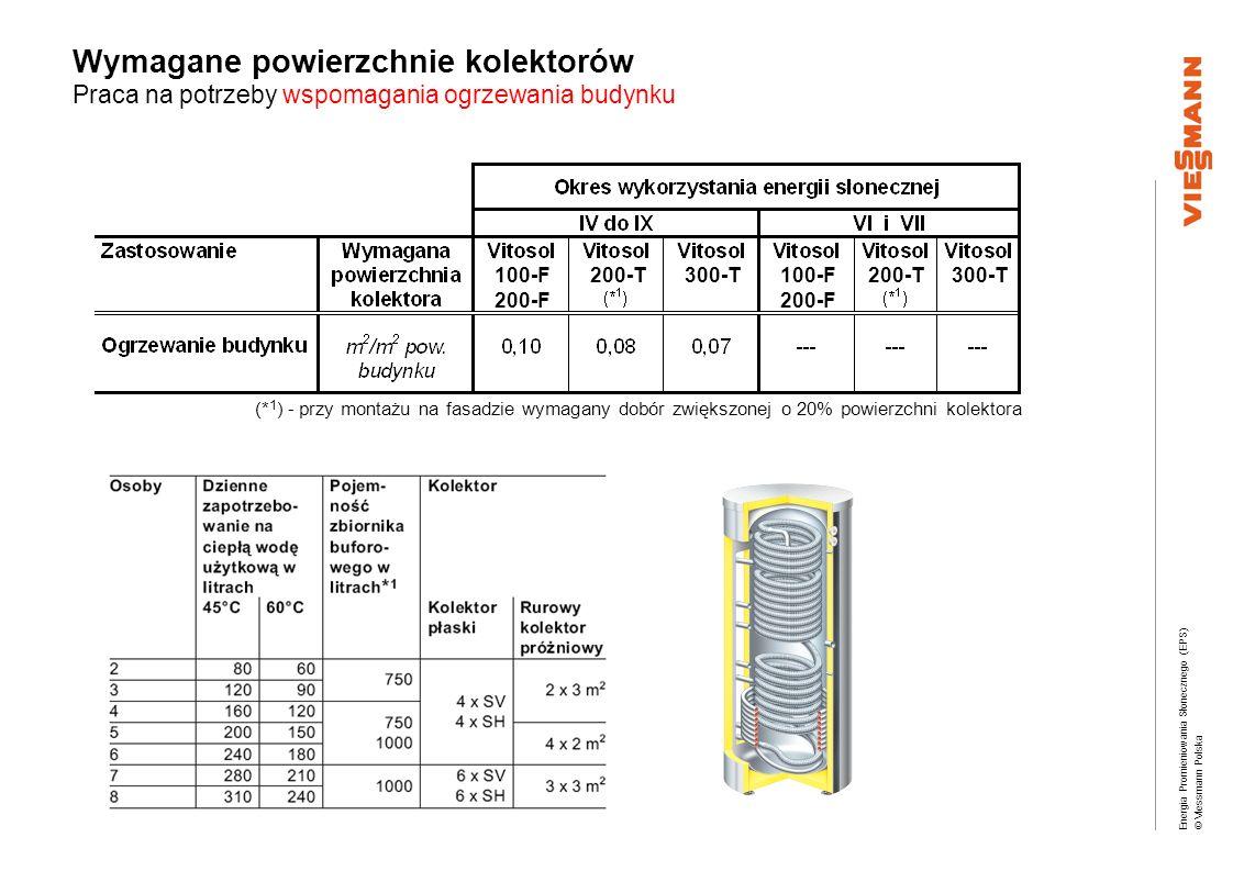 Energia Promieniowania Słonecznego (EPS) © Viessmann Polska Wymagane powierzchnie kolektorów Praca na potrzeby wspomagania ogrzewania budynku (* 1 ) -