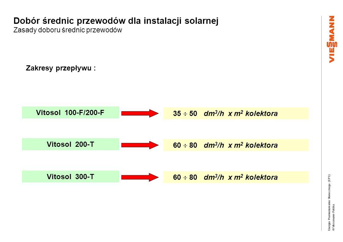 Energia Promieniowania Słonecznego (EPS) © Viessmann Polska Dobór średnic przewodów dla instalacji solarnej Zasady doboru średnic przewodów Zakresy pr