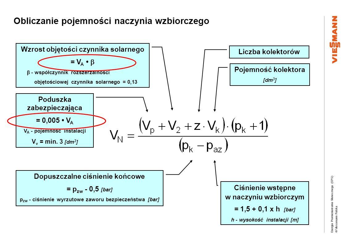 Energia Promieniowania Słonecznego (EPS) © Viessmann Polska Obliczanie pojemności naczynia wzbiorczego Poduszka zabezpieczająca = 0,005 V A V A - poje