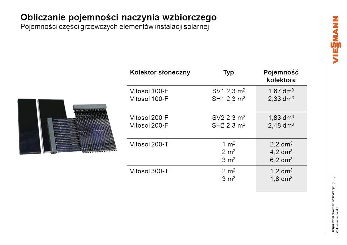 Energia Promieniowania Słonecznego (EPS) © Viessmann Polska Obliczanie pojemności naczynia wzbiorczego Pojemności części grzewczych elementów instalac