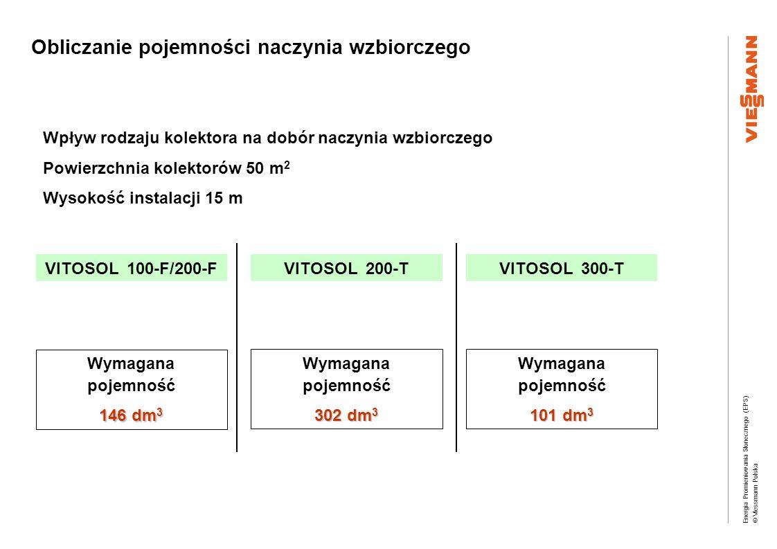 Energia Promieniowania Słonecznego (EPS) © Viessmann Polska Wpływ rodzaju kolektora na dobór naczynia wzbiorczego Powierzchnia kolektorów 50 m 2 Wysok