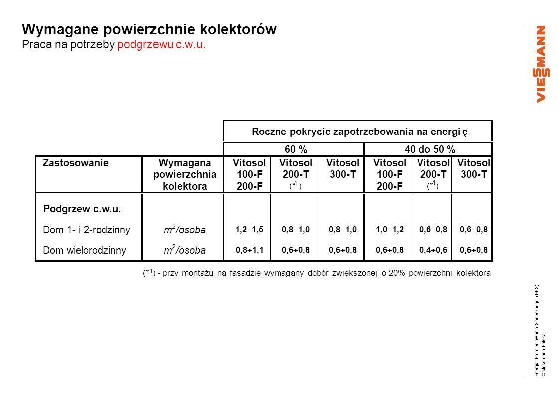 Energia Promieniowania Słonecznego (EPS) © Viessmann Polska Wymagane powierzchnie kolektorów Praca na potrzeby podgrzewu c.w.u. (* 1 ) - przy montażu