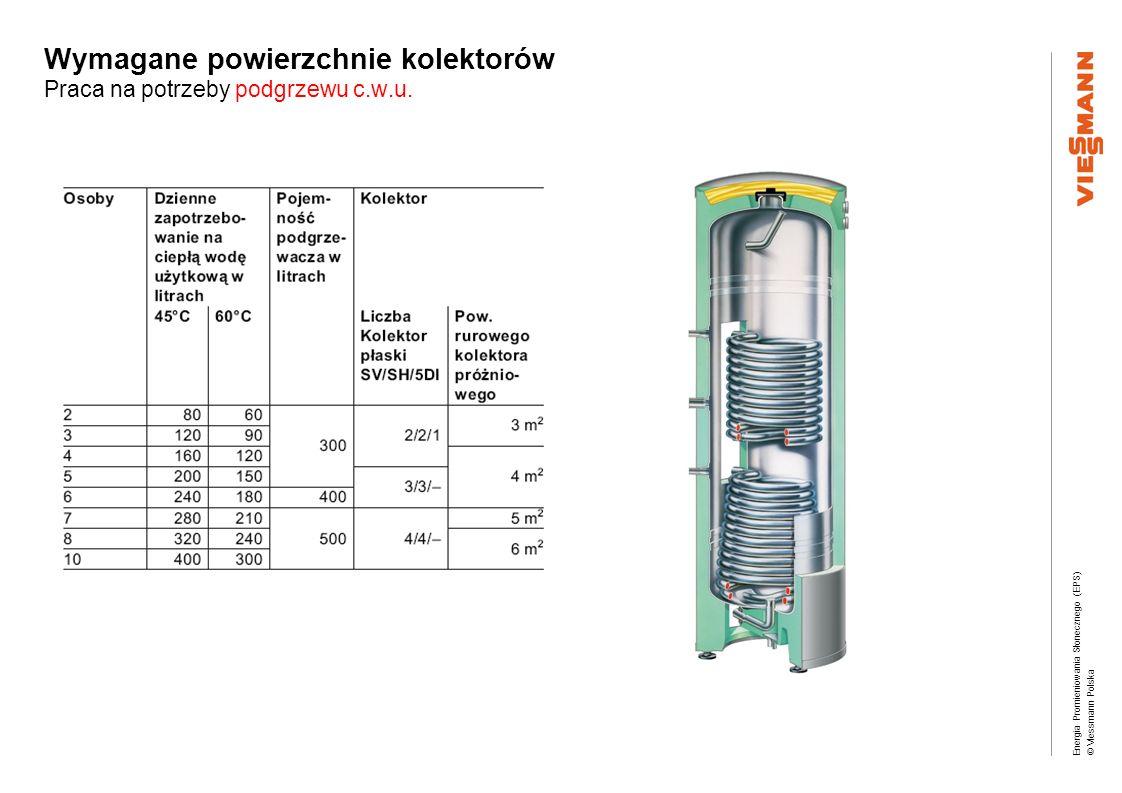 Energia Promieniowania Słonecznego (EPS) © Viessmann Polska Wymagane powierzchnie kolektorów Praca na potrzeby podgrzewu c.w.u.